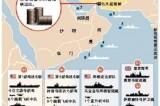 25国联军齐聚海湾模拟突破伊朗防线